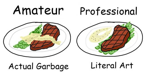 Casually Explained: Cooking